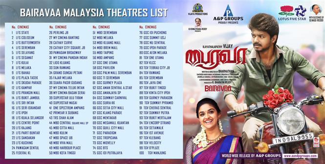 Bairavaa Malaysia theater list