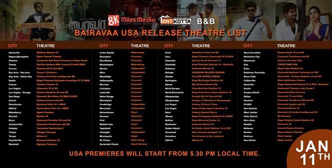 Bairavaa USA theater list