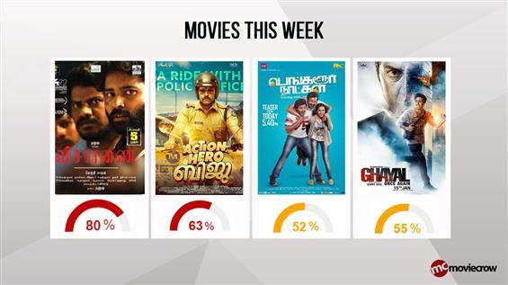 Movies this Week: Visaranai stuns