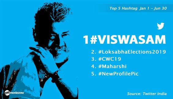 Ajith's Viswasam leads 2019's Top 5 Trends in Indi...