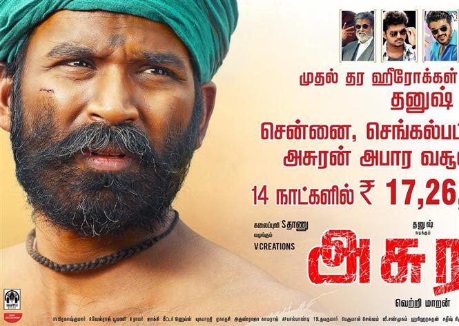 Asuran Box Office: Dhanush joins the league of Tier 1 actors in Chennai, Chengalpet area