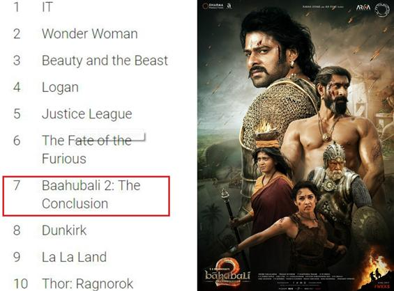 Baahubali 2 is the only Indian film in Google's to...