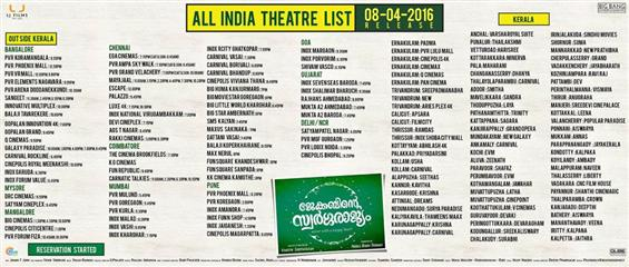 Jacobinte Swargarajyam - All India Theater List