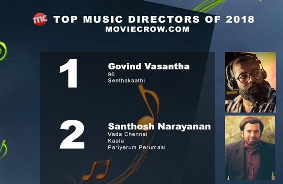 MovieCrow Annual Rankings - Top Music Directors of...