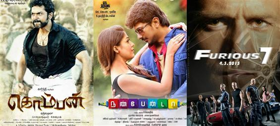 MovieCrow Box Office Report - April 2 to 5