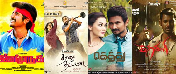 MovieCrow Box Office Report - January 14 to 17