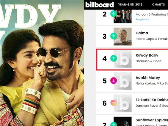 Rowdy Baby among other Indian songs on Billboard Y...