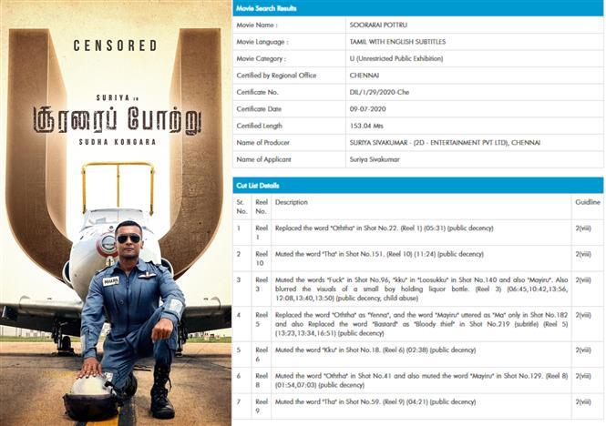 Soorarai Pottru censor details are here!