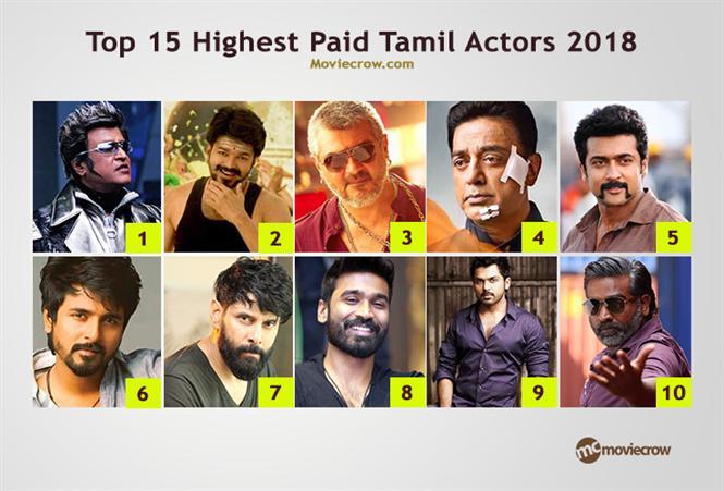 Tamil Actors Salary in 2018