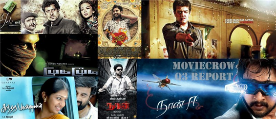 Tamil Movie 3rd Quarter Report for 2012