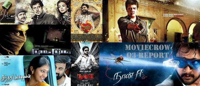 Tamil Movie 3rd Quarter Report for 2012