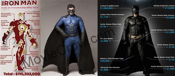 Will Mugamoodi's costume match Iron Man & Batman?