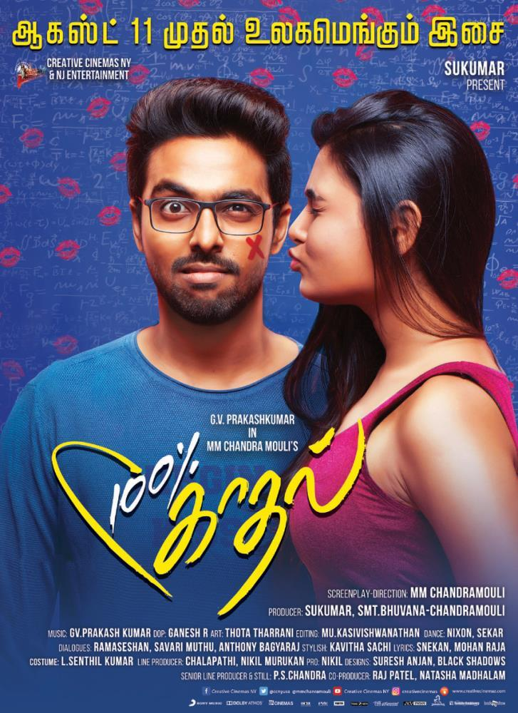 Top 20 Tamil Songs of the year